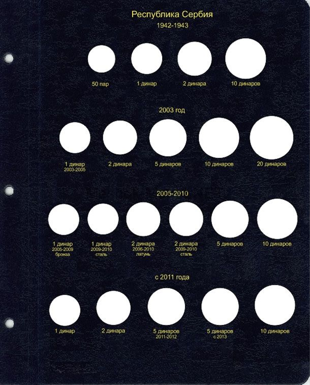 Комплект листов для регулярных монет Югославии и Черногории после распада
